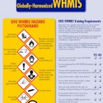 GLOBALLY-HARMONIZED WHMIS UNDERSTANDING YOUR RIGHT TO KNOW